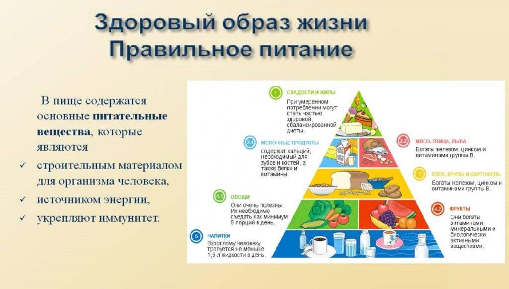 7 «за» здорового питания
