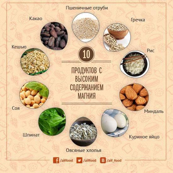 Магний в продуктах питания: таблица, роль в организме | food and health