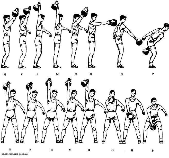 Рывок гири 16, 24 и 32 кг: техника выполнения, какие мышцы работают