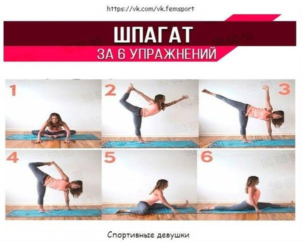Как сесть на шпагат за 30 дней: советы, ошибки и упражнения на гибкость the-challenger.ru