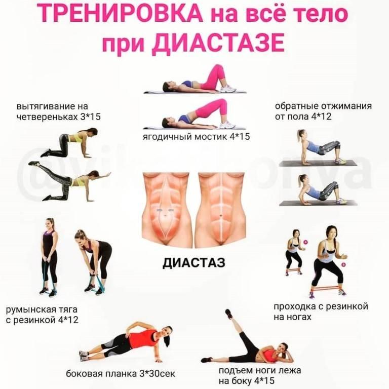 Комплекс упражнений после родов для женщин, способствующий вернуть тело в состояние до беременности
