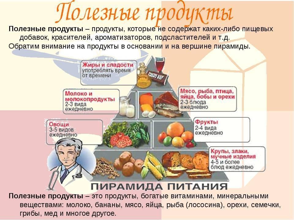 Список вредных продуктов питания: топ 10