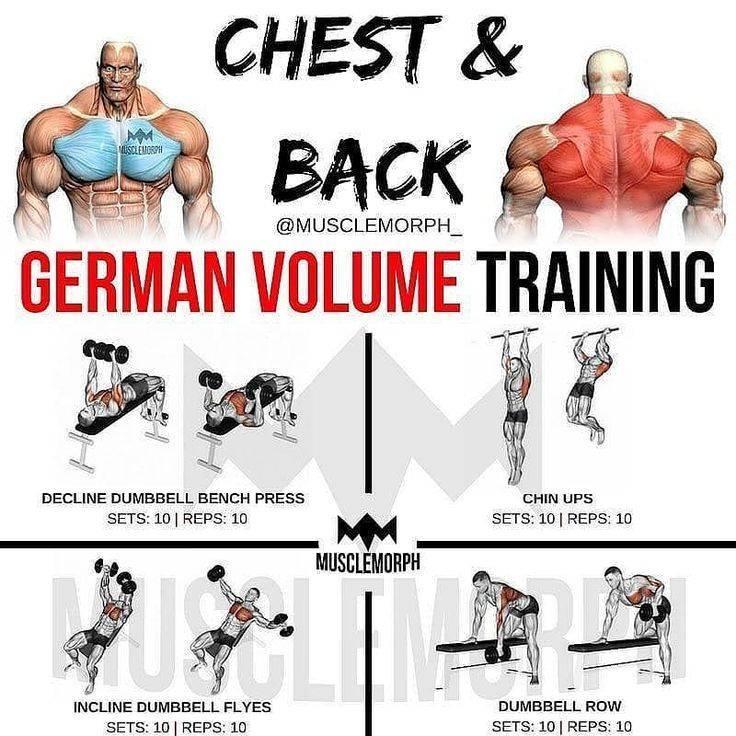 Совместные тренировки спины и груди - короткий путь к чемпионской массе.