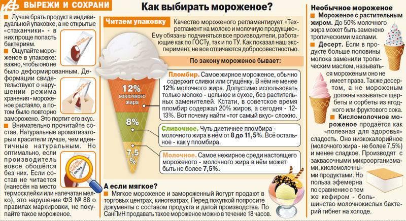 Можно ли есть мороженое после еды?  - здоровье и медицина - вопросы и ответы