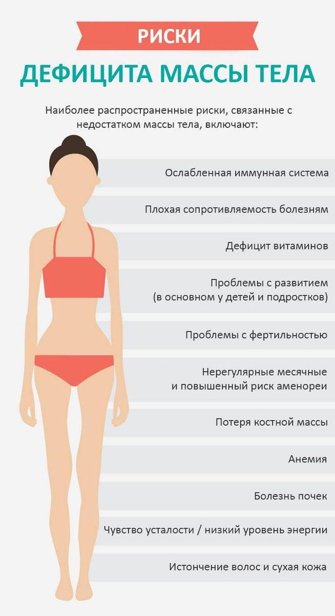 Как набрать вес худому парню в домашних условиях быстро
