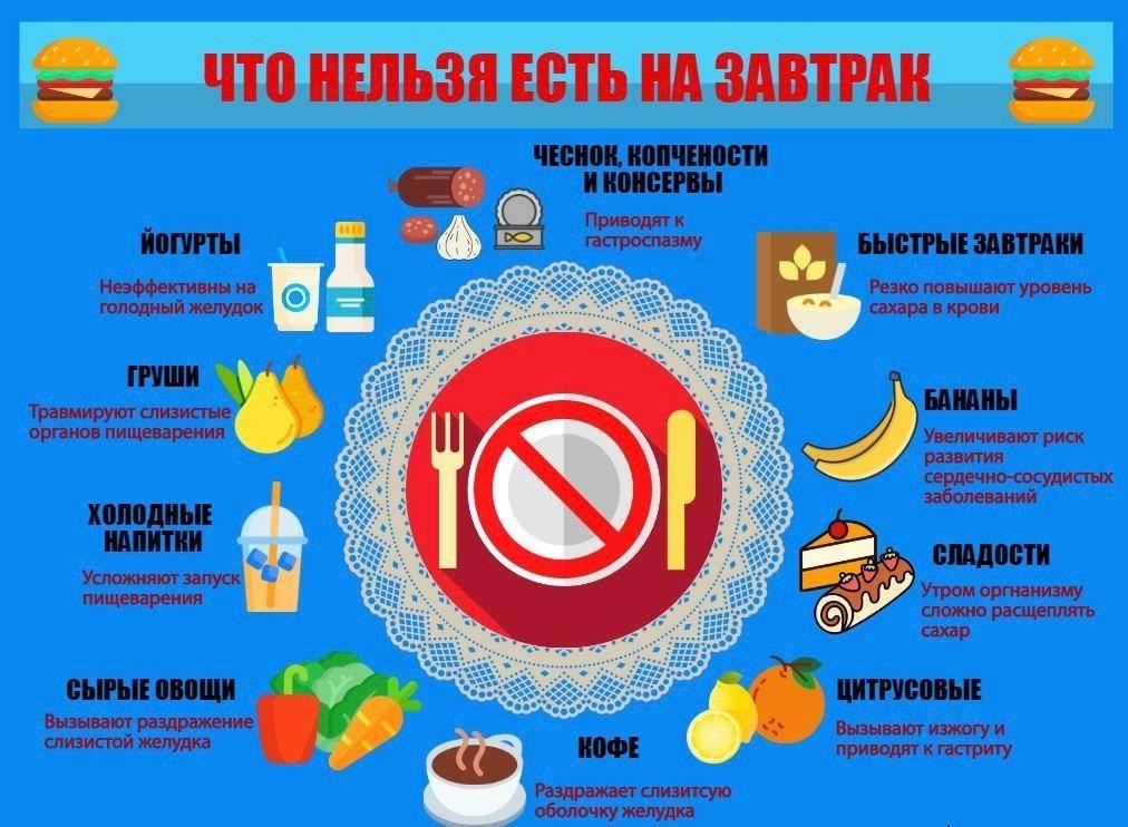 » что нельзя и что можно есть на голодный желудок? вместе с гастроэнтерологом выбираем подходящие варианты