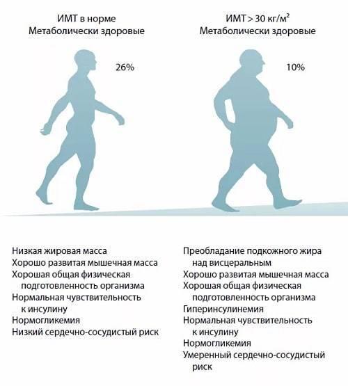 """""""люди с лишним весом сами довели себя дотакого состояния"""". мнение читательницы о бодипозитиве"""