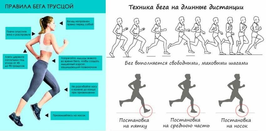 Как правильно бегать: техника бега, основные правила и упражнения