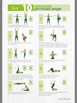 Утренняя зарядка для мужчин: разработка общеукрепляющего комплекса тренировок на каждый день