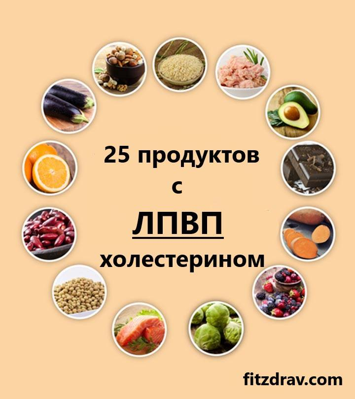 Боремся с холестерином. как сберечь свое сердце и сосуды?   поликлиника 6