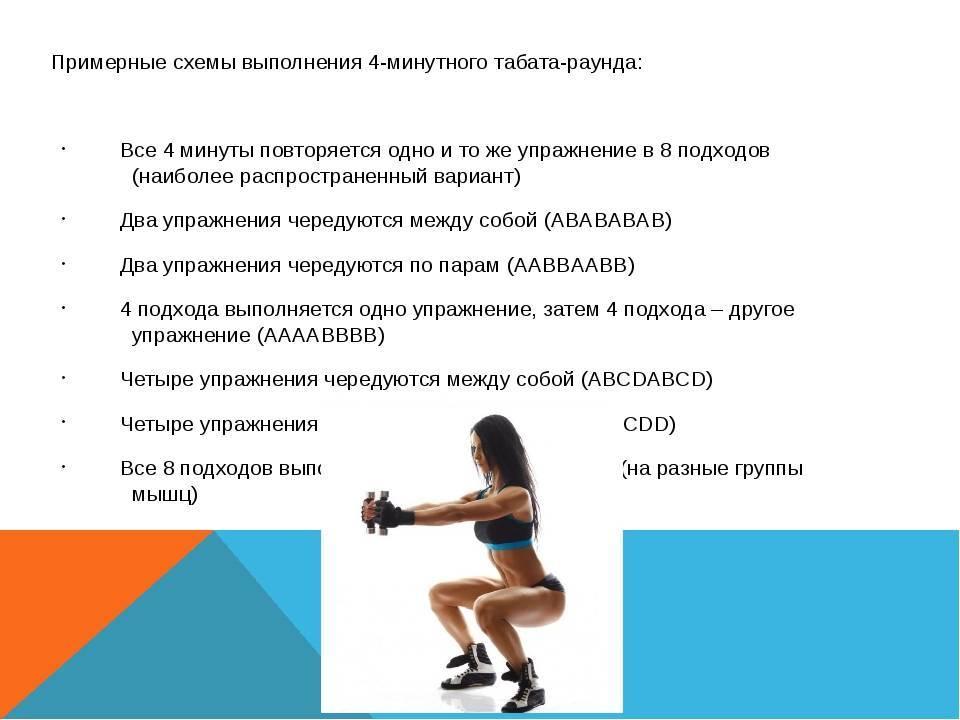 Упражнения табата 16 упражнений с фото | блог comfy
