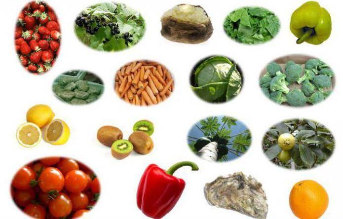 Меланин в каких продуктах много