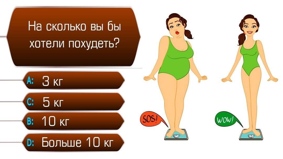 Какая скорость похудения — нормальная?