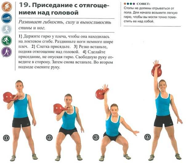Комплекс упражнений с гирями | sport-world
