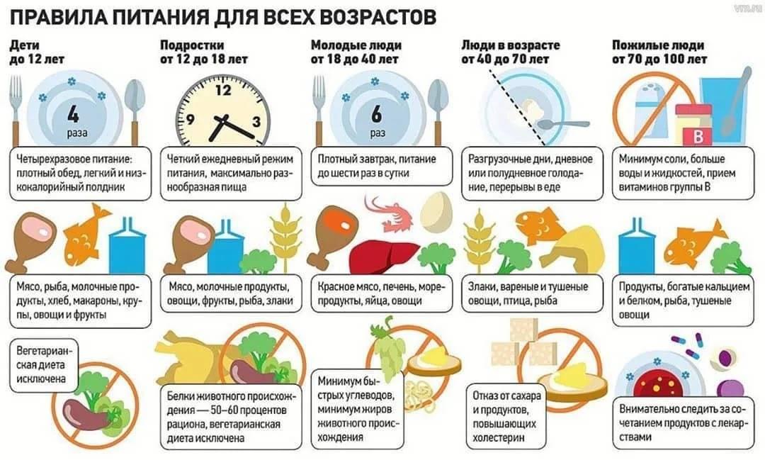 Тест на здоровое питание. 1. сколько фруктов и овощей вы едите ежедневно? а) 0-1 порция; б) 2-3 порции; в) больше 4 порций. - презентация