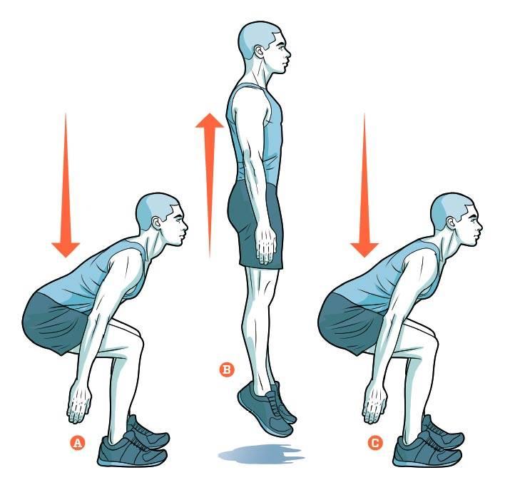 Приседания с прыжком: польза упражнения и правильная техника выполнения для девушек с собственным весом и дополнительной нагрузкой в домашних условиях