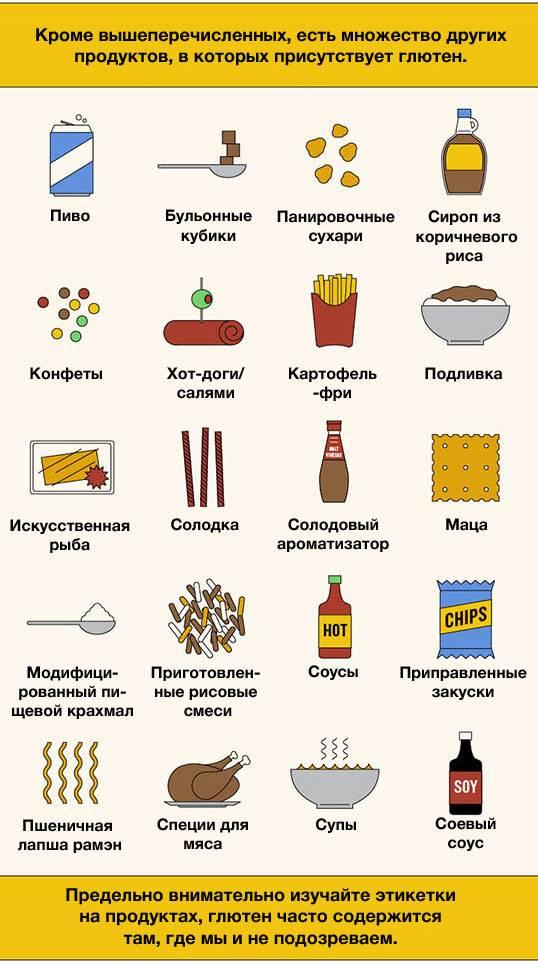 Всё о безглютеновой диете: список разрешенных продуктов, меню на неделю   foodmenu