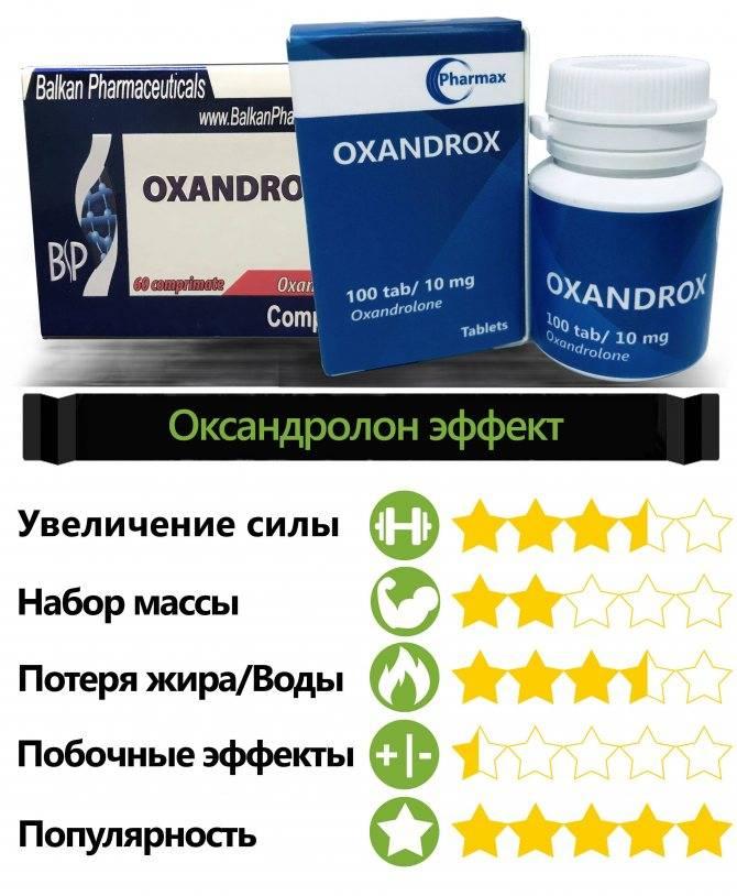 Аргинин – полезная аминокислота для здоровья спортсменов