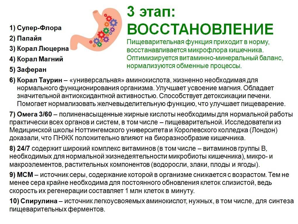 Восстанавливаем работу кишечника без лекарств - причины, диагностика и лечение