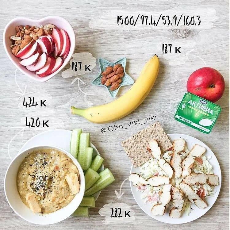 Диета на день на 1500 калорий для женщин и мужчин для похудения