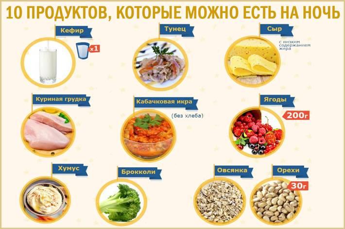 Что рекомендуется кушать вечером, чтобы не поправиться?