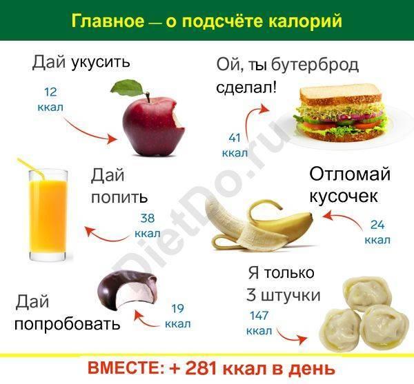 Продукты с отрицательной калорийностью: список и таблица лидеров