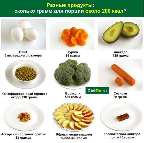 Самые низкокалорийные продукты для похудения: список с калориями, рецепты блюд