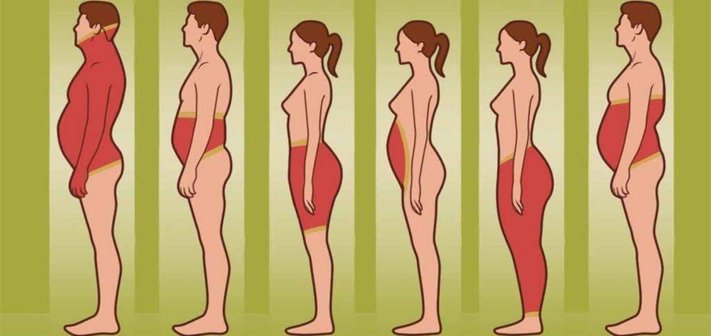 Будьте всегда в настроении. что такое «жировые ловушки» и как бороться с лишним жиром на теле