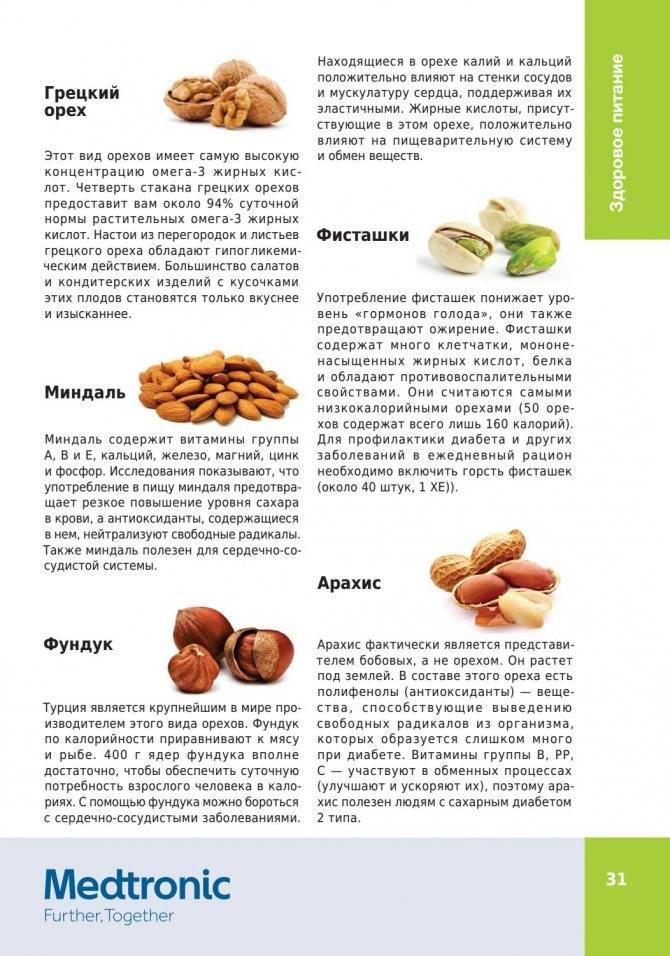 Орехи при похудении: какие можно есть, противопоказания, обзор сортов