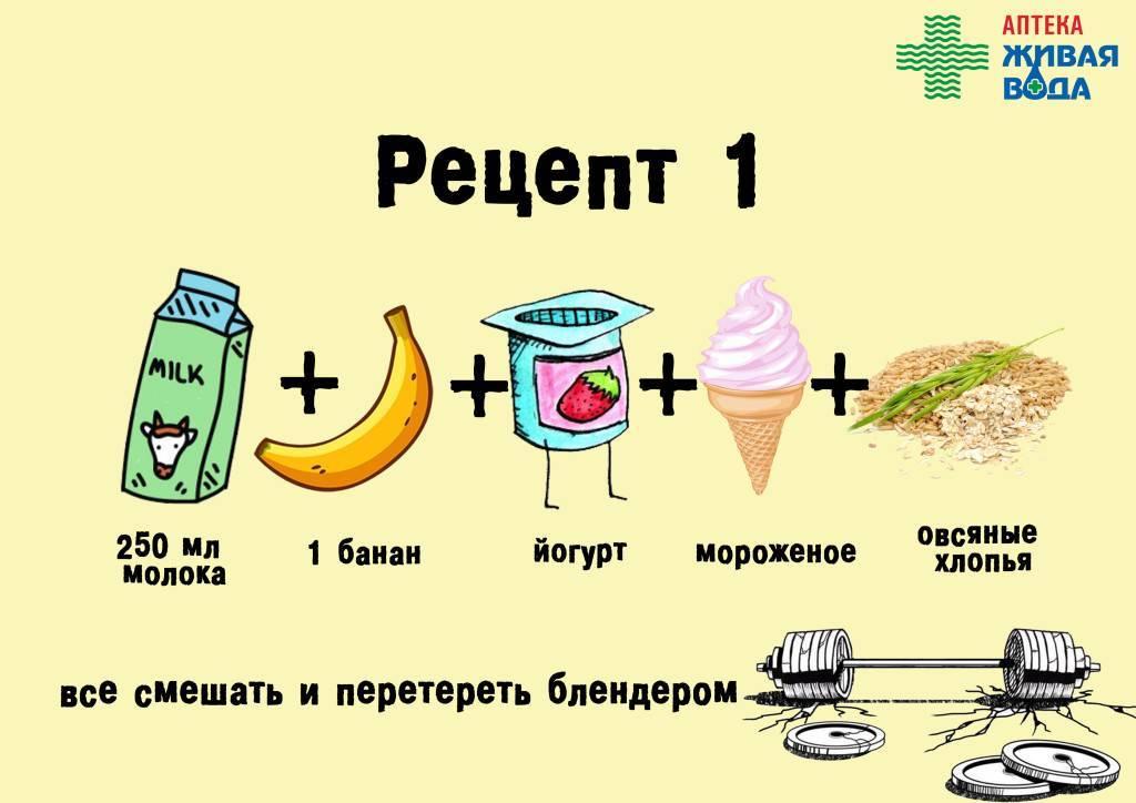 Гейнер в домашних условиях: топ-6 рецептов белково-углеводного коктейля