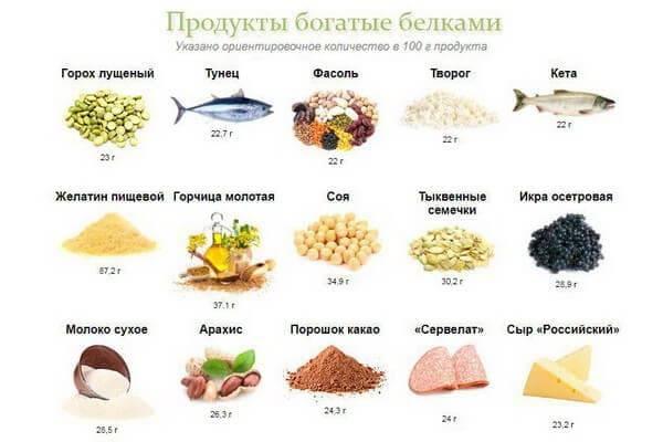 Мелатонин: где содержится, в каких продуктах, таблица источников витамина