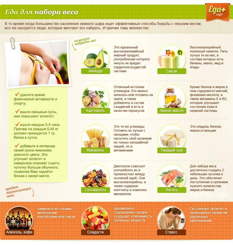 Как можно потолстеть быстро. как поправиться быстро девушке в домашних условиях   здоровье человека
