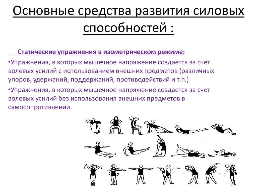 Как увеличить физическую силу: советы тренера