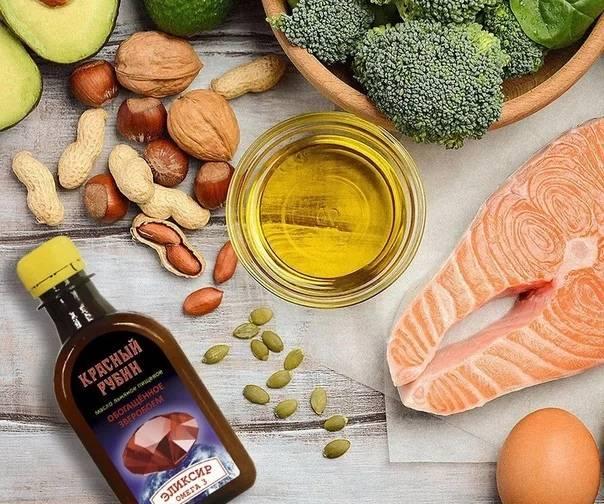 Действительно ли необходимы пищевые добавки? | fpa