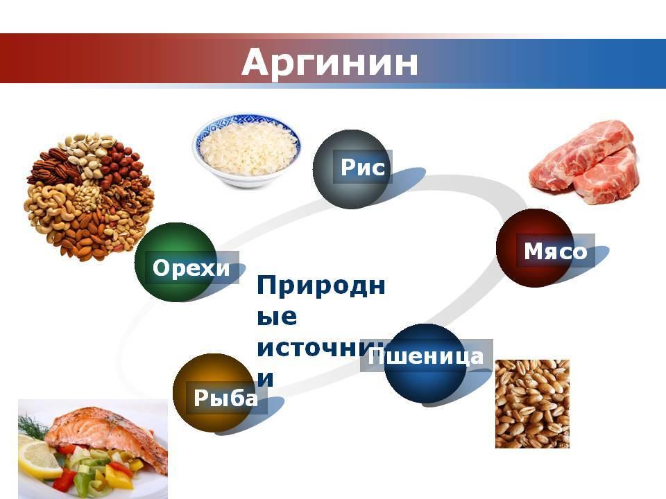Цистеин + продукты богатые цистеином
