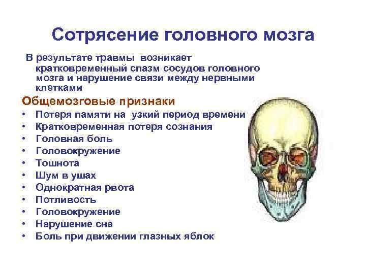 6 последствий сотрясения мозга