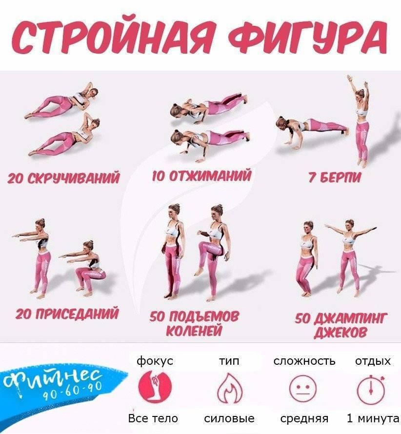 Тренировки дома: программа для девушек на все мышцы