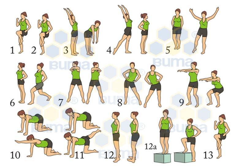 Утренняя зарядка для мужчин после 30 лет: упражнения в 50, 40 летнем возрасте, польза гимнастики, как выполнять, как мотивировать себя?