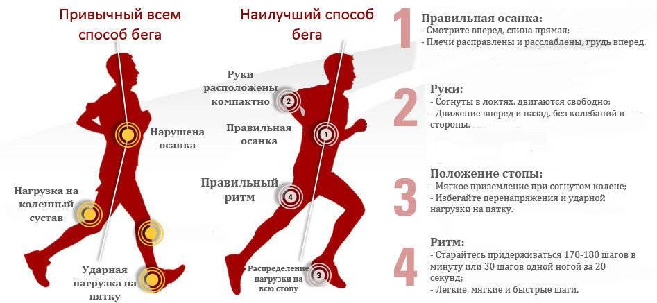 9 советов для вечерних пробежек