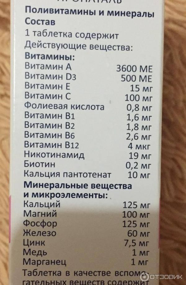 Фармакологическая группа — витамины и витаминоподобные средства
