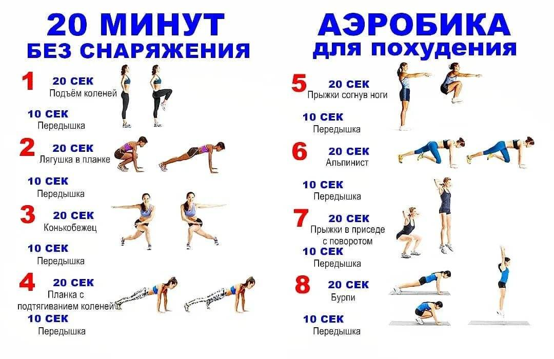 Программы тренировок дома