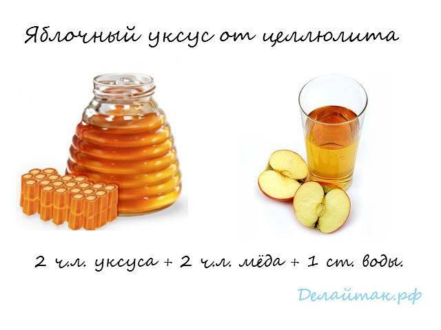 Помогает ли яблочный уксус похудеть? - medical insider