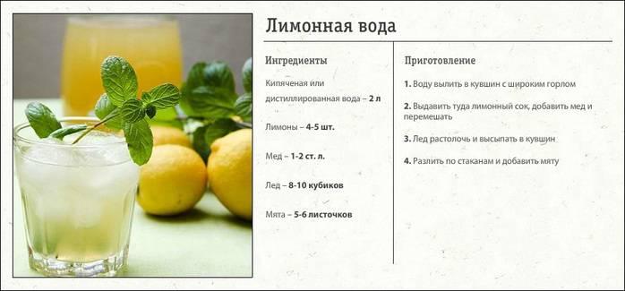 Лимонная вода для похудения: как ее приготовить и как пить