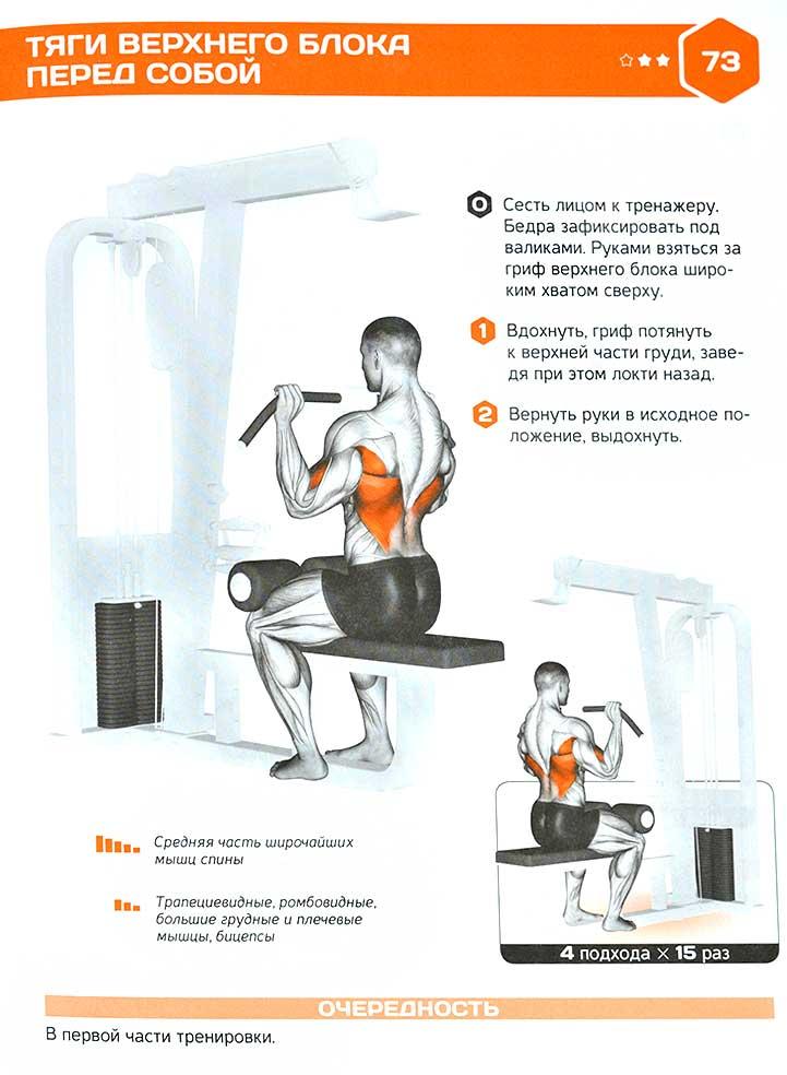 Как правильно девушкам выполнять упражнение тяга вертикального блока и с какими весами?