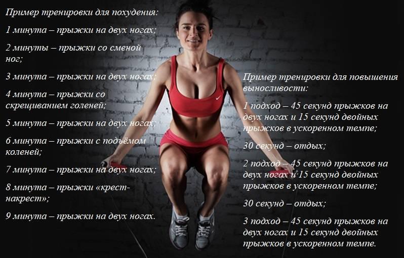 Программа тренировок для девушек дома - muscleoriginal