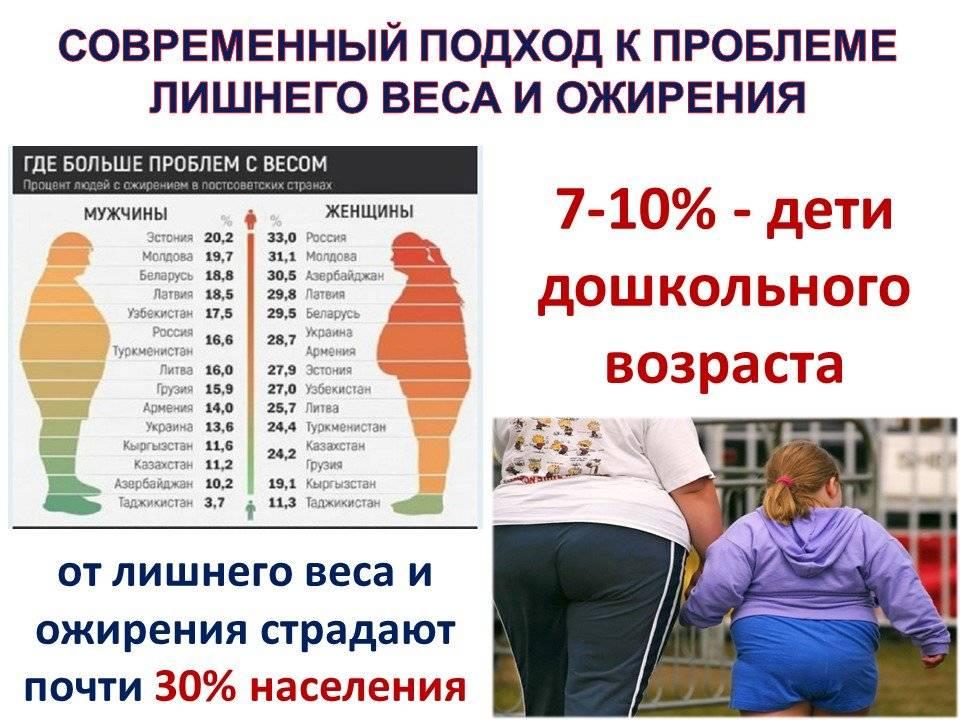 Ожирение (лишний вес) у детей и взрослых: причины, лечение и степени ожирения - напоправку – напоправку