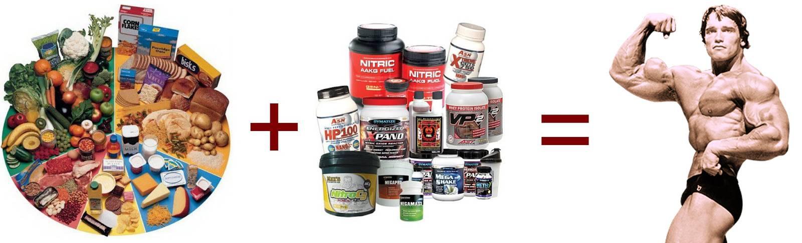 Питание до и после тренировки: лучшее время и продукты для набора мышечной массы