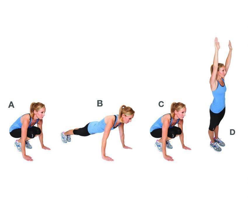 Что такое берпи: польза для похудения, техника выполнения упражнения