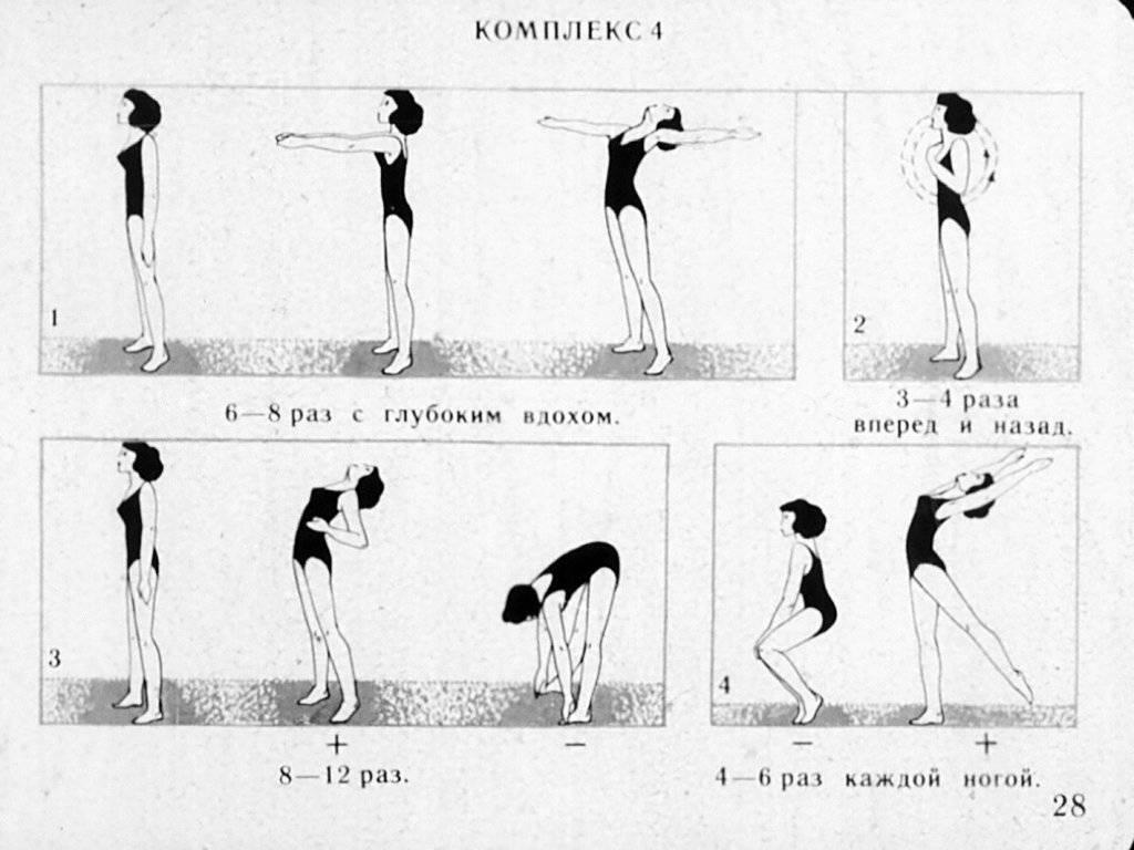 Утренняя зарядка: комплекс упражнений для мужчин и женщин