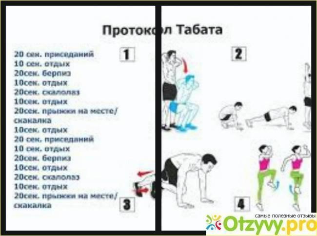 Тренировка табата для мужчин и женщин, упражнения для похудения с видео